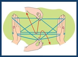 игра веревочки на пальчиках